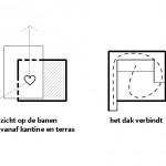 schema ontwerp tennispaviljoen