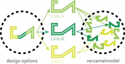 Revit-links-design-options_varianten-met-Revit